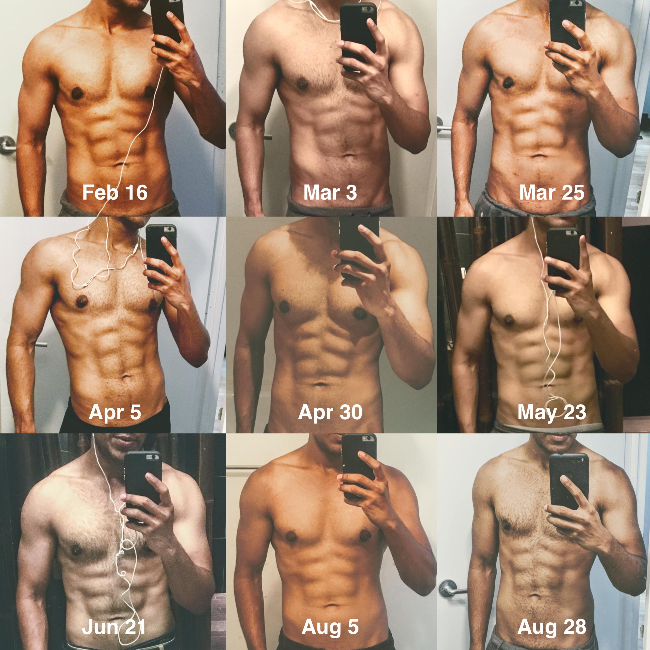 My Transformation II: Maintaining a 6 pack for 8 months